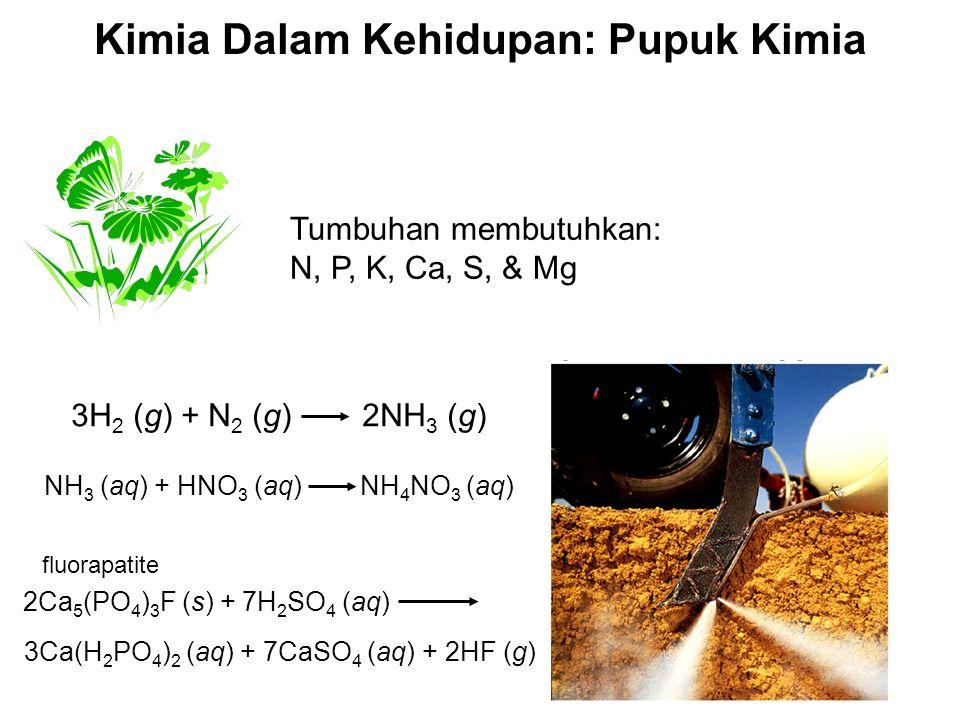 Kimia Dalam Kehidupan: Pupuk Kimia Tumbuhan membutuhkan: N, P, K, Ca, S, & Mg 3H 2 (g) + N 2 (g) 2NH 3 (g) NH 3 (aq) + HNO 3 (aq) NH 4 NO 3 (aq) 2Ca 5
