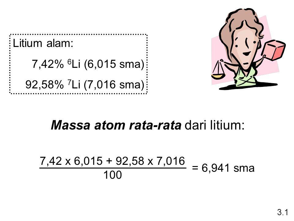 Litium alam: 7,42% 6 Li (6,015 sma) 92,58% 7 Li (7,016 sma) 7,42 x 6,015 + 92,58 x 7,016 100 = 6,941 sma 3.1 Massa atom rata-rata dari litium: