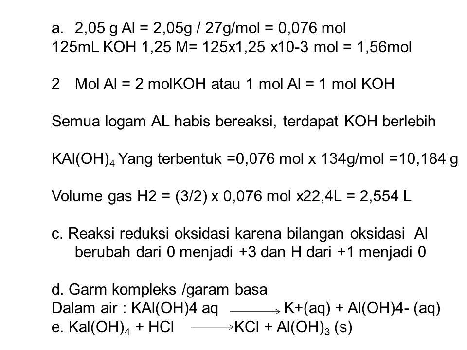 a.2,05 g Al = 2,05g / 27g/mol = 0,076 mol 125mL KOH 1,25 M= 125x1,25 x10-3 mol = 1,56mol 2Mol Al = 2 molKOH atau 1 mol Al = 1 mol KOH Semua logam AL h