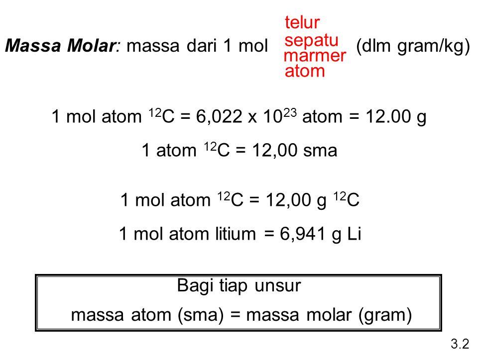 Massa Molar: massa dari 1 mol (dlm gram/kg) telur sepatu marmer atom 1 mol atom 12 C = 6,022 x 10 23 atom = 12.00 g 1 atom 12 C = 12,00 sma 1 mol atom