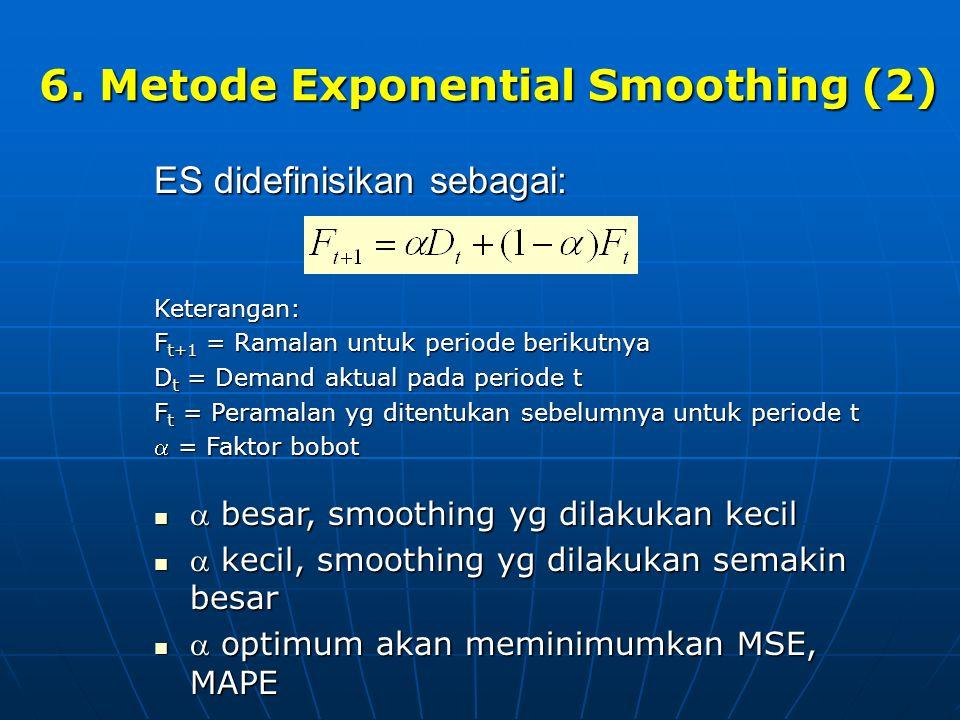 6. Metode Exponential Smoothing (2)  besar, smoothing yg dilakukan kecil  besar, smoothing yg dilakukan kecil  kecil, smoothing yg dilakukan semaki