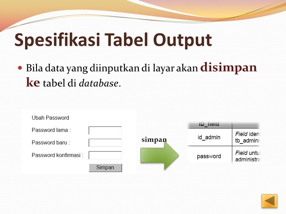 Spesifikasi Tabel Output Bila data yang diinputkan di layar akan disimpan ke tabel di database. simpan