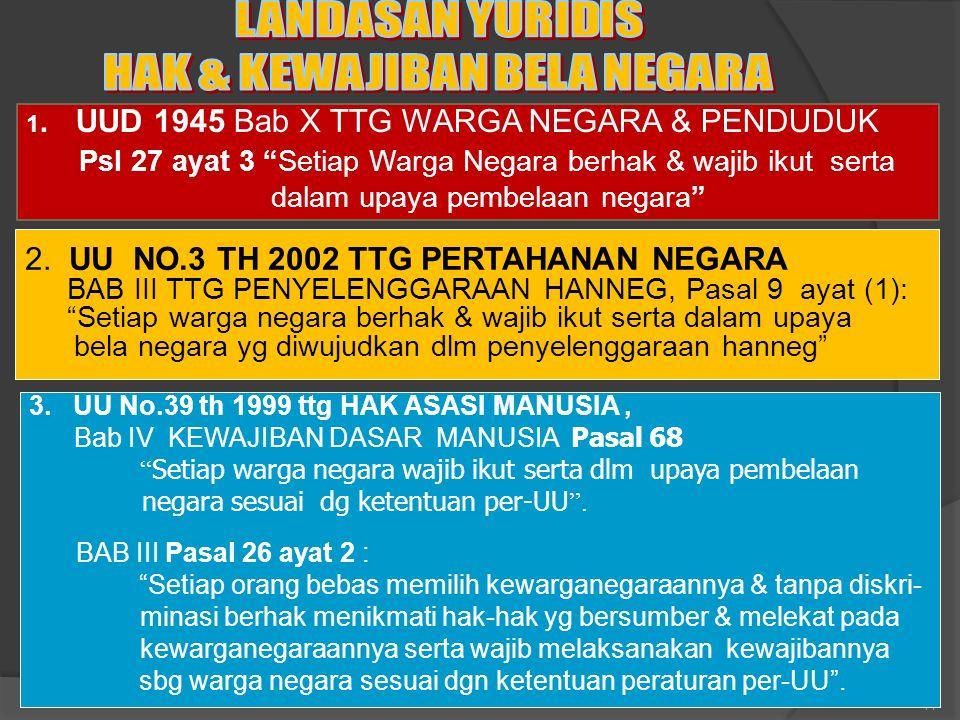 SISTEM PERTAHANAN SEMESTA PERTAHANAN BERLAPIS LAPIS NIRMILITER (RAKYAT) LAPIS MILITER (TNI) DOKTRIN HANNEG SOSOK PERTAHANAN (POSTUR) : KUAT, BERDAYA T