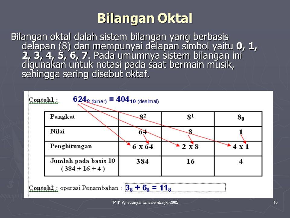 10 Bilangan Oktal Bilangan oktal dalah sistem bilangan yang berbasis delapan (8) dan mempunyai delapan simbol yaitu 0, 1, 2, 3, 4, 5, 6, 7. Pada umumn