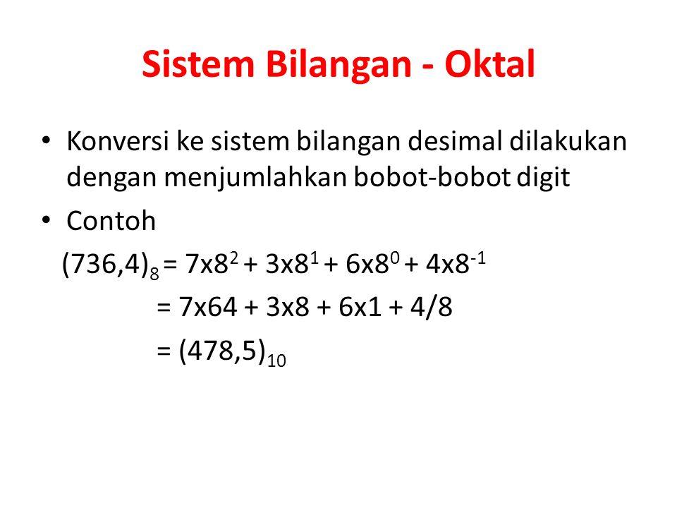 Sistem Bilangan - Oktal Konversi ke sistem bilangan desimal dilakukan dengan menjumlahkan bobot-bobot digit Contoh (736,4) 8 = 7x8 2 + 3x8 1 + 6x8 0 +
