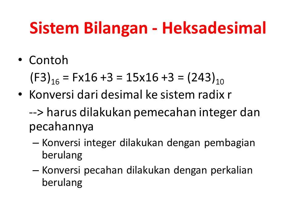 Sistem Bilangan - Heksadesimal Contoh (F3) 16 = Fx16 +3 = 15x16 +3 = (243) 10 Konversi dari desimal ke sistem radix r --> harus dilakukan pemecahan in