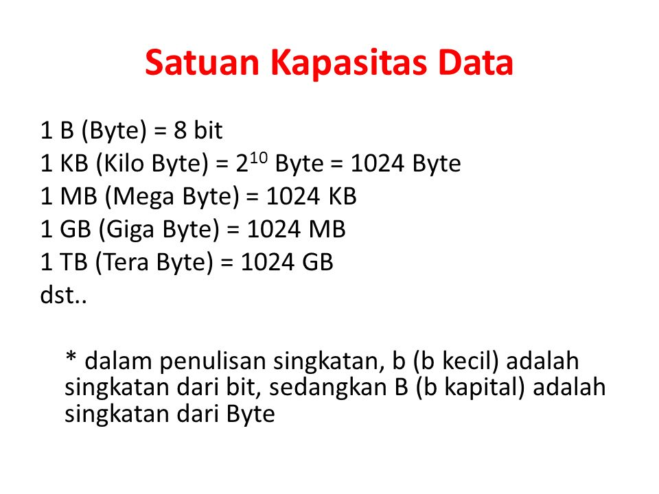 Satuan Kapasitas Data 1 B (Byte) = 8 bit 1 KB (Kilo Byte) = 2 10 Byte = 1024 Byte 1 MB (Mega Byte) = 1024 KB 1 GB (Giga Byte) = 1024 MB 1 TB (Tera Byt