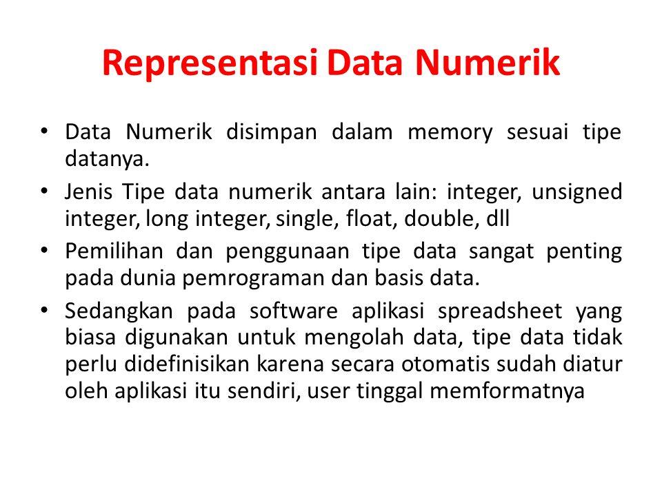 Representasi Data Numerik Data Numerik disimpan dalam memory sesuai tipe datanya. Jenis Tipe data numerik antara lain: integer, unsigned integer, long