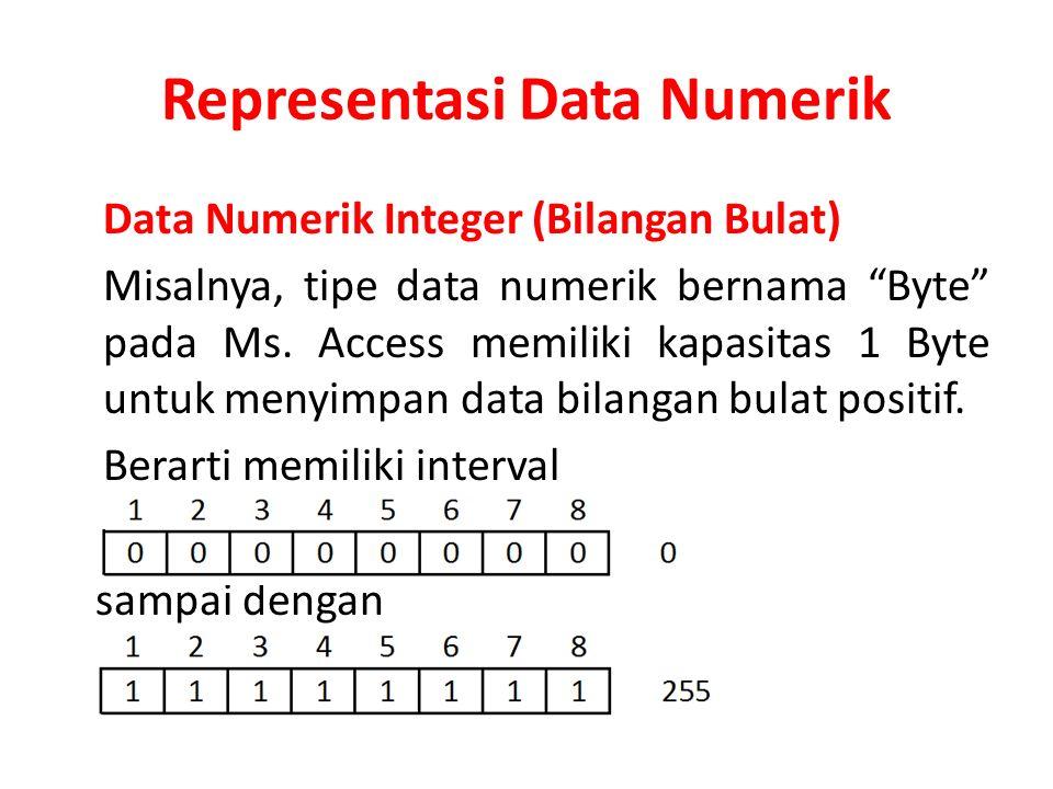 "Representasi Data Numerik Data Numerik Integer (Bilangan Bulat) Misalnya, tipe data numerik bernama ""Byte"" pada Ms. Access memiliki kapasitas 1 Byte u"