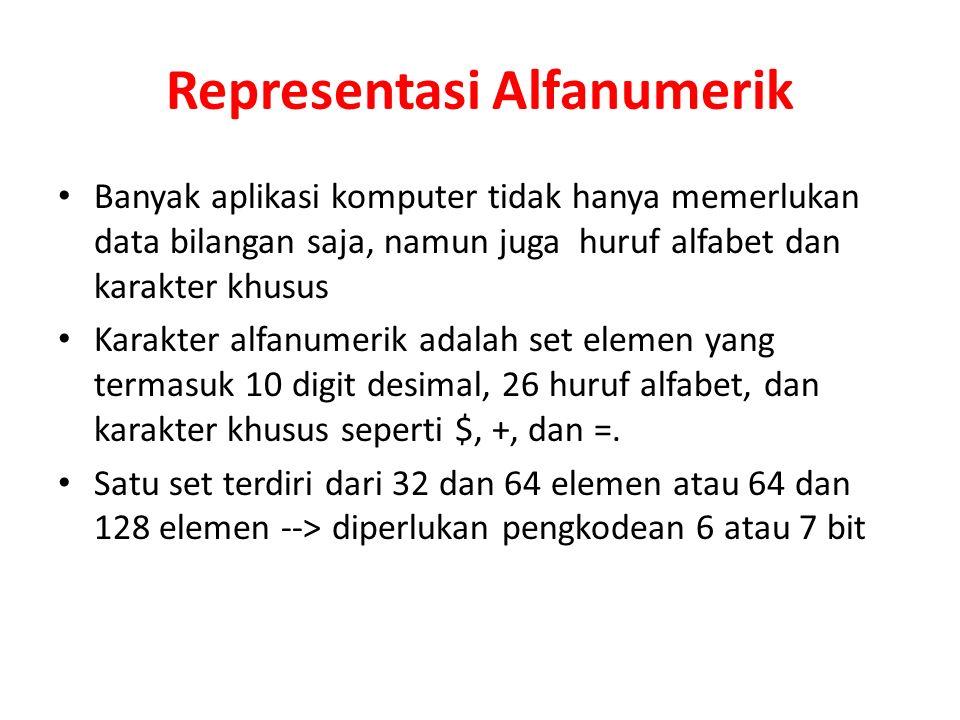 Representasi Alfanumerik Banyak aplikasi komputer tidak hanya memerlukan data bilangan saja, namun juga huruf alfabet dan karakter khusus Karakter alf