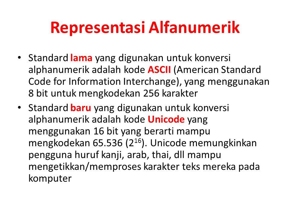 Representasi Alfanumerik Standard lama yang digunakan untuk konversi alphanumerik adalah kode ASCII (American Standard Code for Information Interchang
