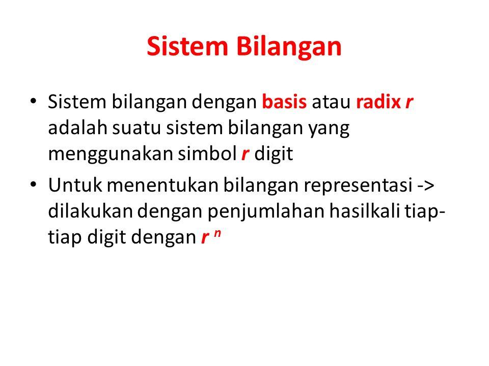 Sistem Bilangan Sistem bilangan dengan basis atau radix r adalah suatu sistem bilangan yang menggunakan simbol r digit Untuk menentukan bilangan repre
