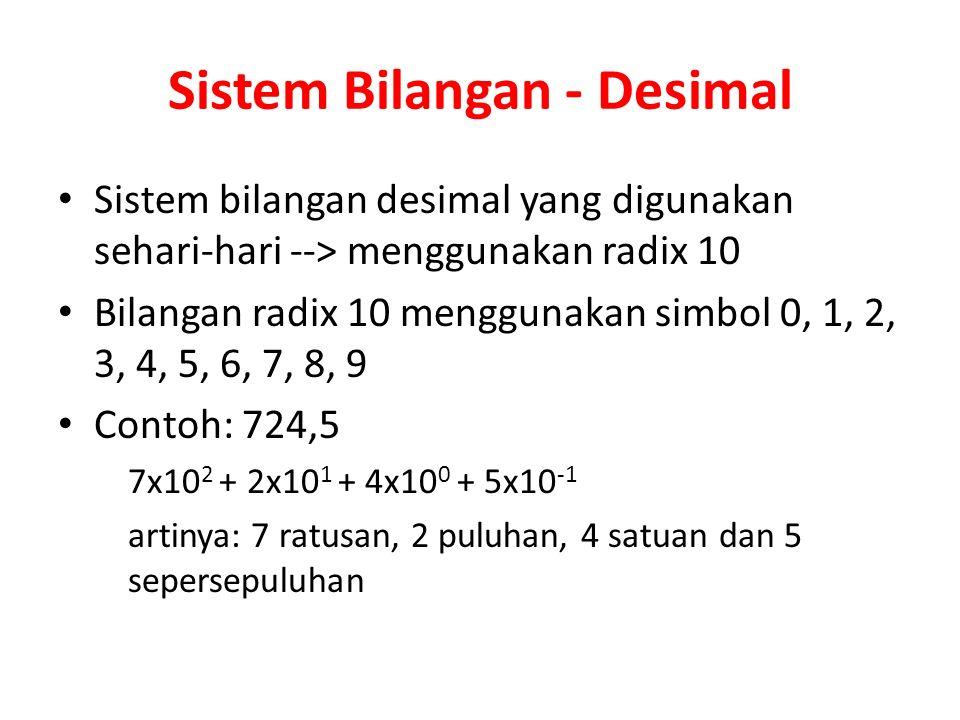 Sistem Bilangan - Biner Sistem bilangan biner menggunakan radix 2 Menggunakan simbol 0 dan 1 101101 menyatakan 1x2 5 + 0x2 4 + 1x2 3 + 1x2 2 + 0x2 1 + 1x2 0 = 45 sehingga (101101) 2 = (45) 10