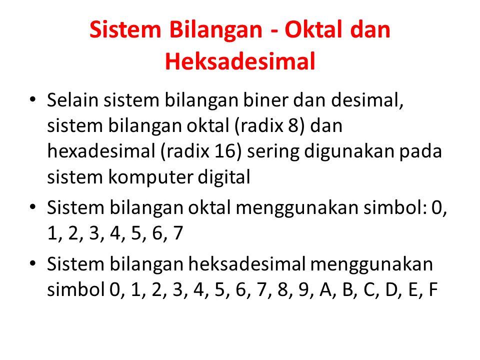 Sistem Bilangan - Oktal Konversi ke sistem bilangan desimal dilakukan dengan menjumlahkan bobot-bobot digit Contoh (736,4) 8 = 7x8 2 + 3x8 1 + 6x8 0 + 4x8 -1 = 7x64 + 3x8 + 6x1 + 4/8 = (478,5) 10
