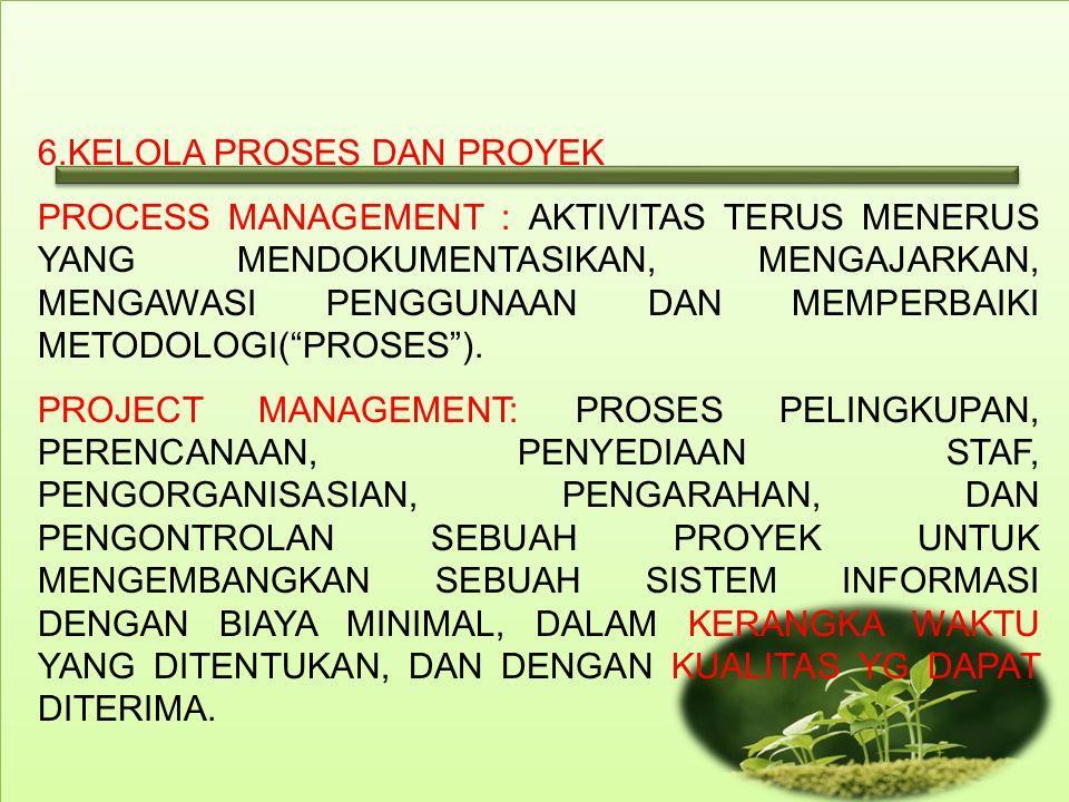 6.KELOLA PROSES DAN PROYEK PROCESS MANAGEMENT : AKTIVITAS TERUS MENERUS YANG MENDOKUMENTASIKAN, MENGAJARKAN, MENGAWASI PENGGUNAAN DAN MEMPERBAIKI METODOLOGI( PROSES ).