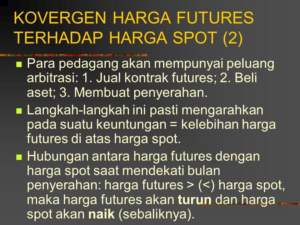 KOVERGEN HARGA FUTURES TERHADAP HARGA SPOT (1) Saat bulan penyerahan kontrak futures mendekat, maka harga futures akan mendekati harga spot aset dasar