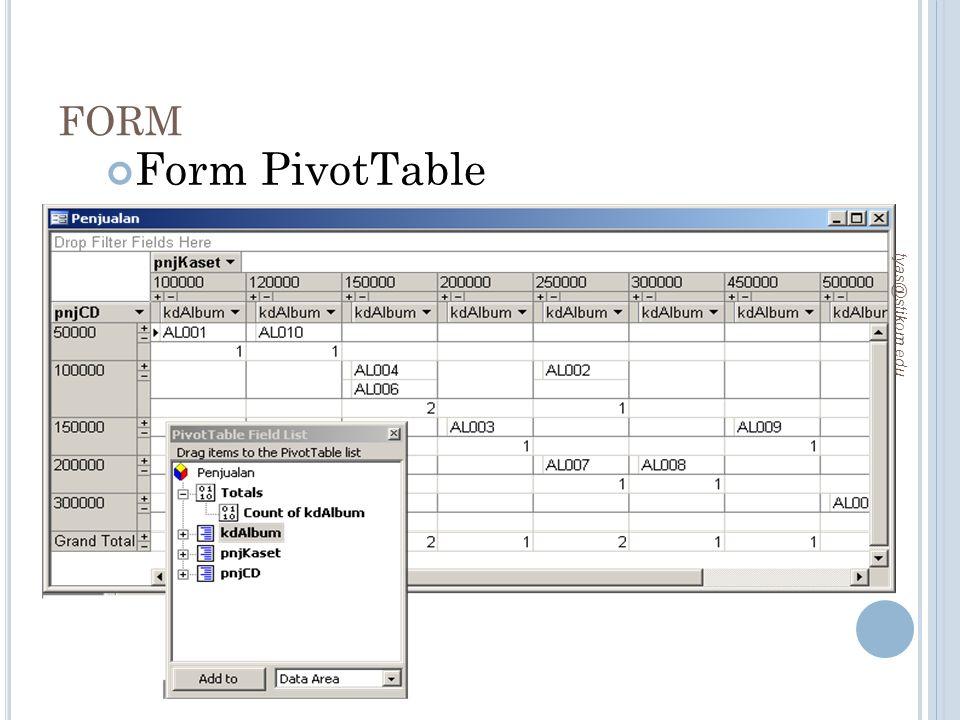 FORM tyas@stikom.edu Form PivotTable