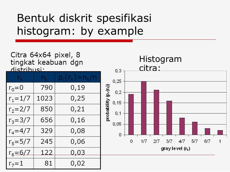 Bentuk diskrit spesifikasi histogram: by example Citra 64x64 pixel, 8 tingkat keabuan dgn distribusi: rkrk nknk p r (r k )=n k /n r 0 =07900,19 r 1 =1