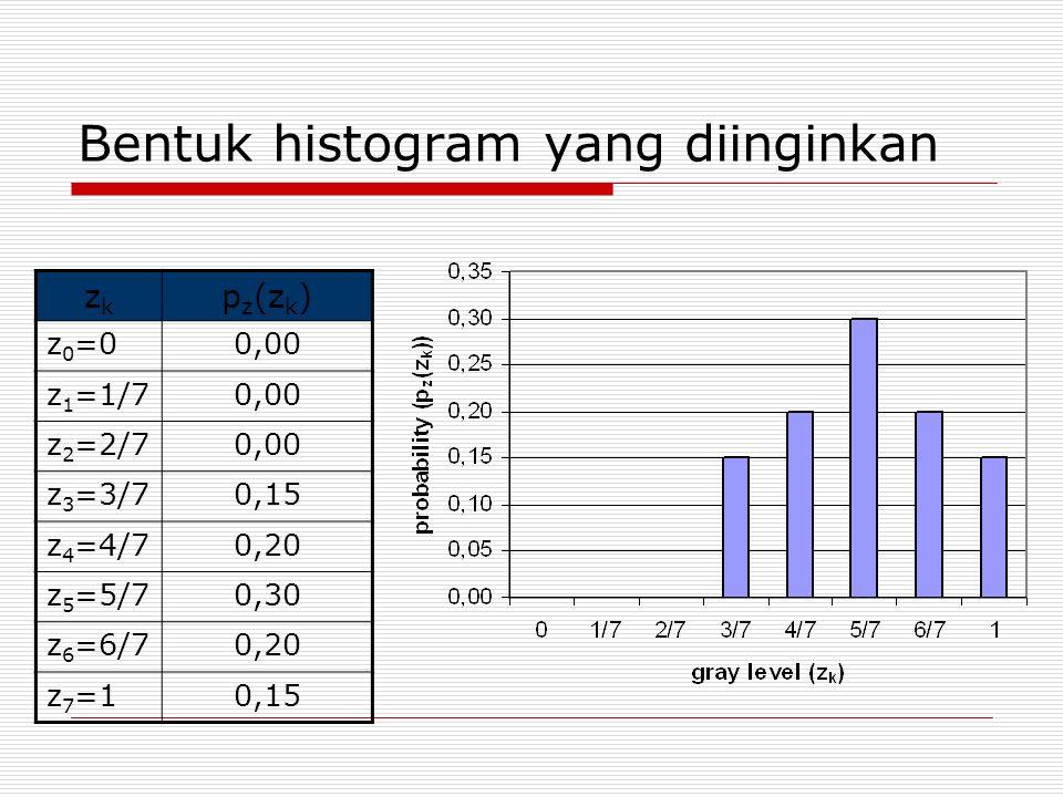 Bentuk histogram yang diinginkan zkzk p z (z k ) z 0 =00,00 z 1 =1/70,00 z 2 =2/70,00 z 3 =3/70,15 z 4 =4/70,20 z 5 =5/70,30 z 6 =6/70,20 z 7 =10,15