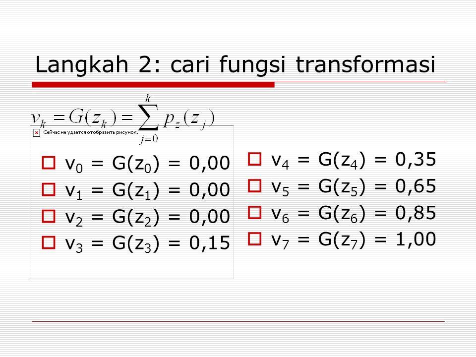 Langkah 2: cari fungsi transformasi  v 0 = G(z 0 ) = 0,00  v 1 = G(z 1 ) = 0,00  v 2 = G(z 2 ) = 0,00  v 3 = G(z 3 ) = 0,15  v 4 = G(z 4 ) = 0,35
