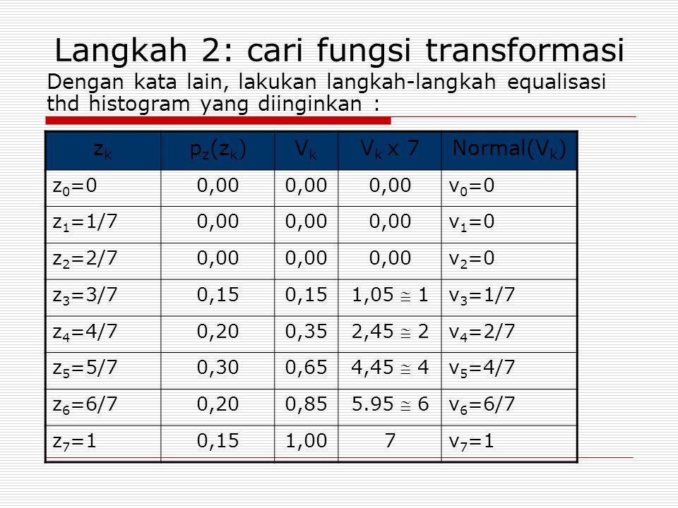 Langkah 2: cari fungsi transformasi Dengan kata lain, lakukan langkah-langkah equalisasi thd histogram yang diinginkan : zkzk p z (z k )VkVk V k x 7No