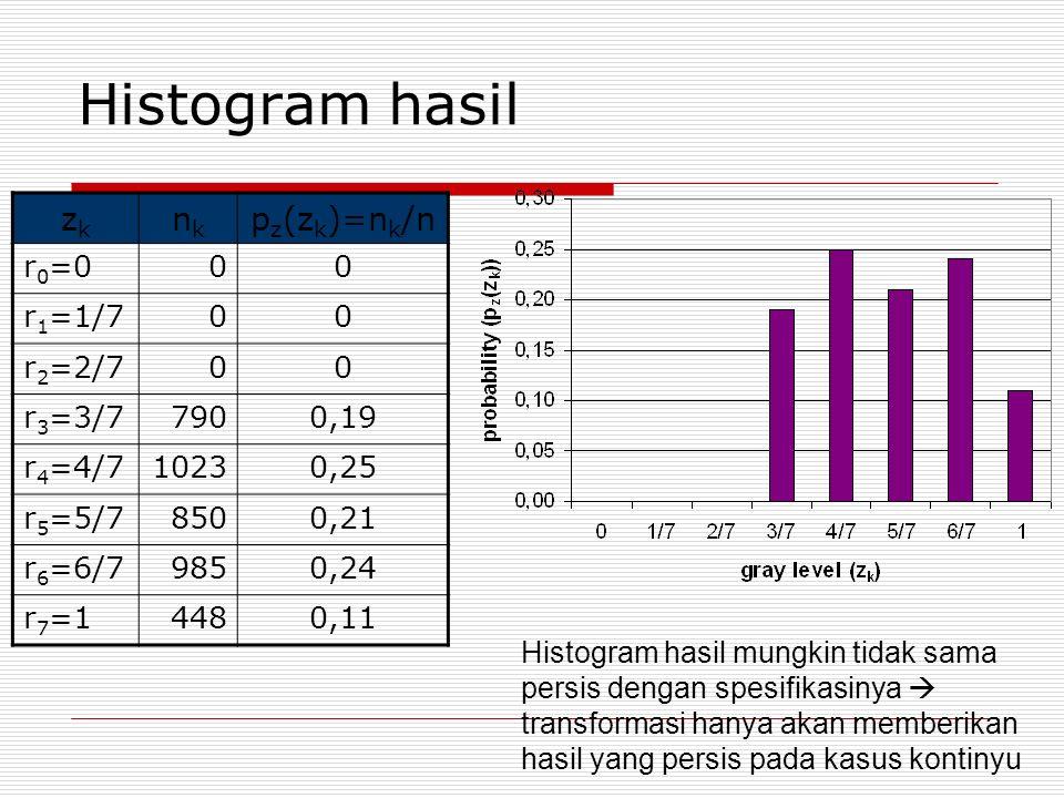 Histogram hasil zkzk nknk p z (z k )=n k /n r 0 =000 r 1 =1/700 r 2 =2/700 r 3 =3/77900,19 r 4 =4/710230,25 r 5 =5/78500,21 r 6 =6/79850,24 r 7 =14480