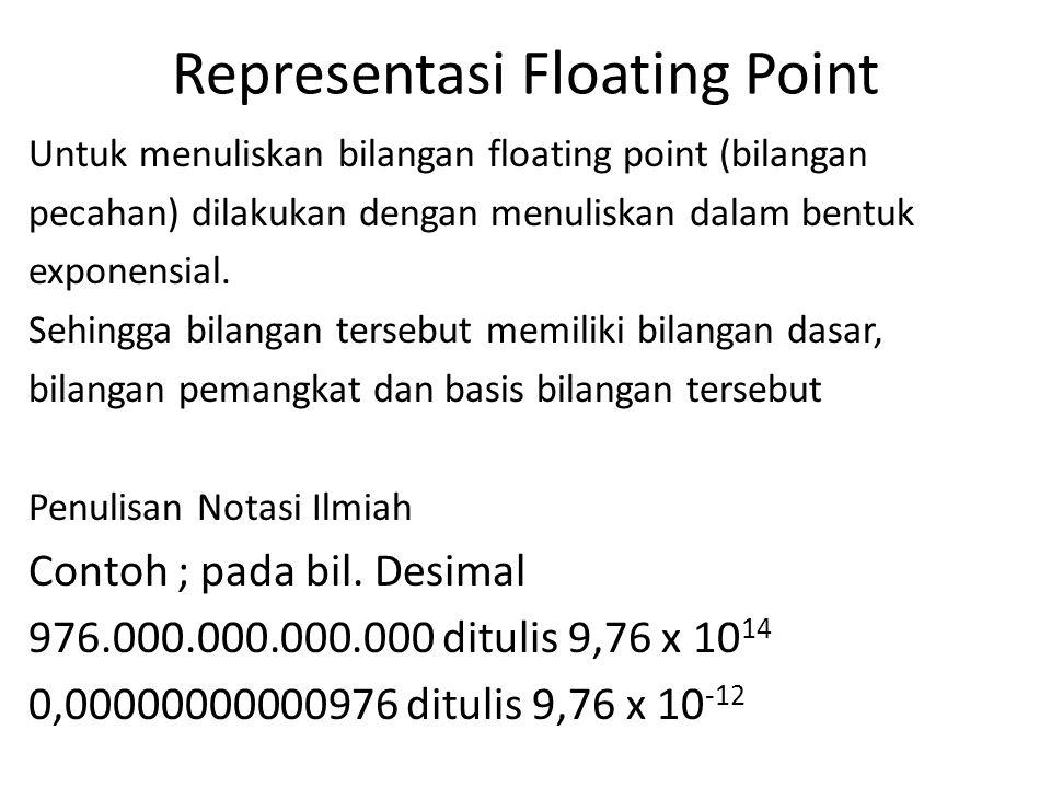 Representasi Floating Point Untuk menuliskan bilangan floating point (bilangan pecahan) dilakukan dengan menuliskan dalam bentuk exponensial.