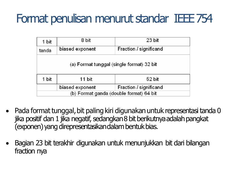 Format penulisan menurut standar IEEE 754  Pada format tunggal, bit paling kiri digunakan untuk representasi tanda 0 jika positif dan 1 jika negatif, sedangkan 8 bit berikutnya adalah pangkat (exponen) yang direpresentasikan dalam bentuk bias.