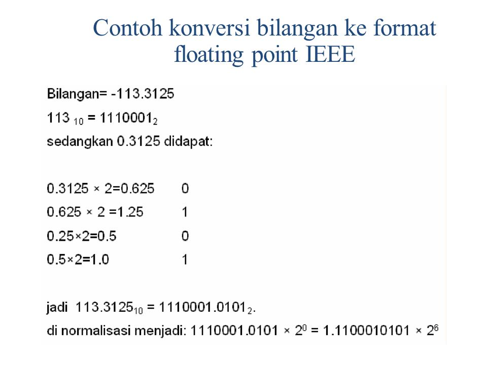 Contoh konversi bilangan ke format floating point IEEE