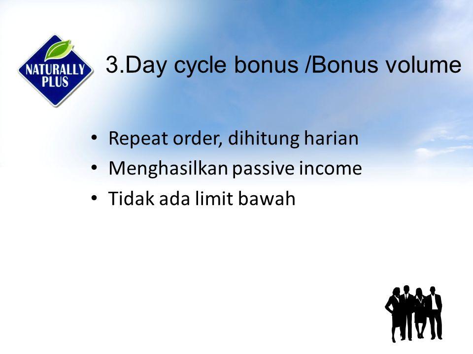 3.Day cycle bonus /Bonus volume Repeat order, dihitung harian Menghasilkan passive income Tidak ada limit bawah