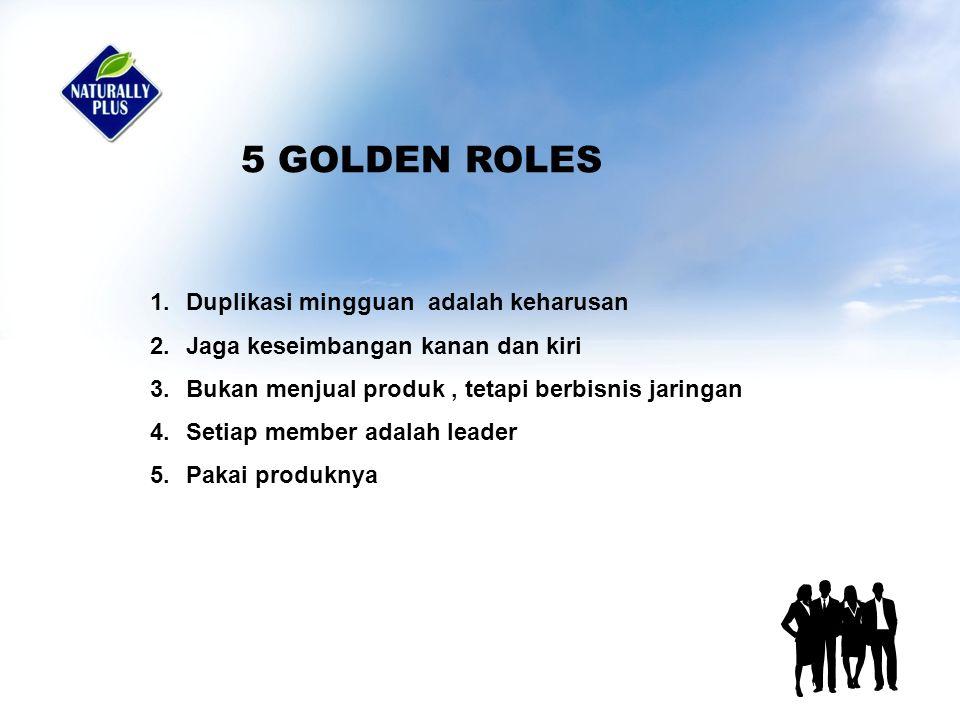 5 GOLDEN ROLES 1.Duplikasi mingguan adalah keharusan 2.Jaga keseimbangan kanan dan kiri 3.Bukan menjual produk, tetapi berbisnis jaringan 4.Setiap member adalah leader 5.Pakai produknya