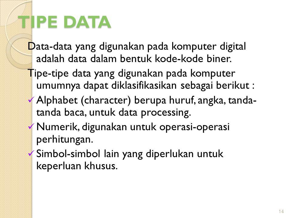 TIPE DATA Data-data yang digunakan pada komputer digital adalah data dalam bentuk kode-kode biner. Tipe-tipe data yang digunakan pada komputer umumnya