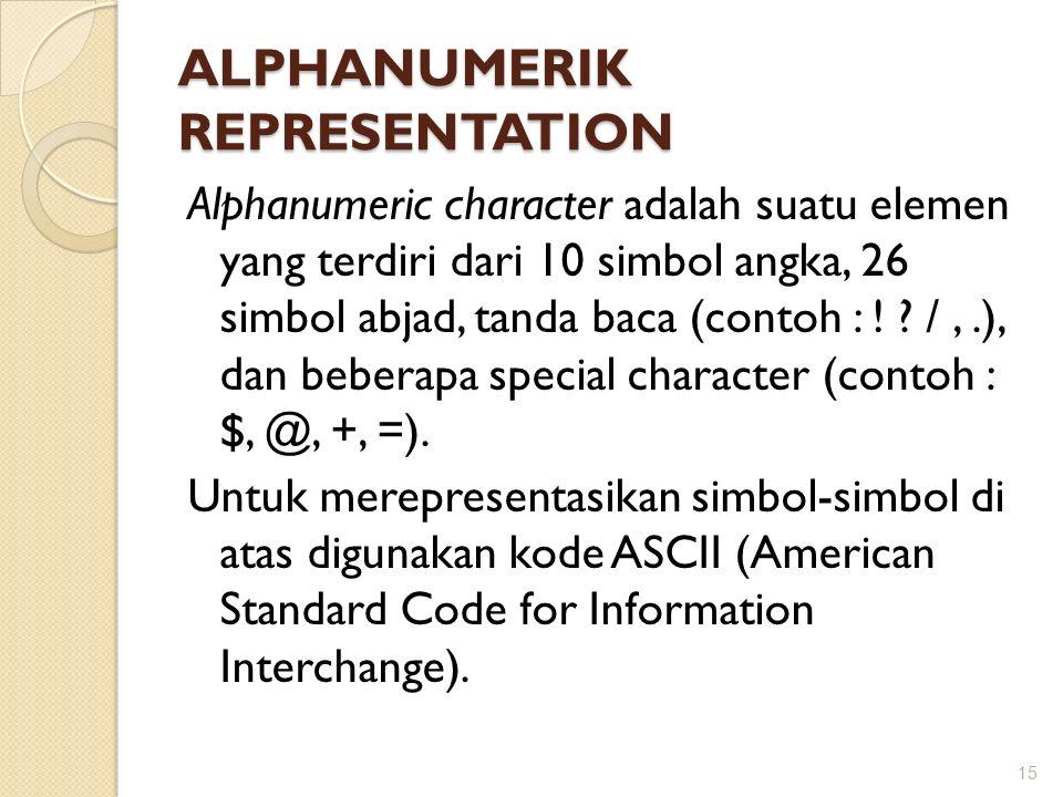 ALPHANUMERIK REPRESENTATION Alphanumeric character adalah suatu elemen yang terdiri dari 10 simbol angka, 26 simbol abjad, tanda baca (contoh : ! ? /,
