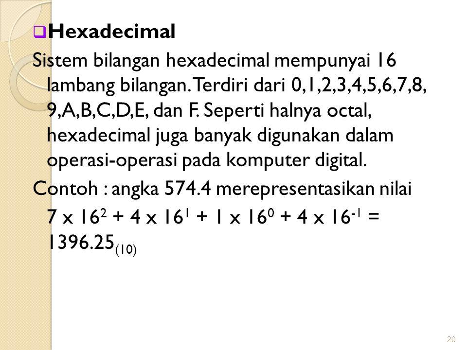  Hexadecimal Sistem bilangan hexadecimal mempunyai 16 lambang bilangan. Terdiri dari 0,1,2,3,4,5,6,7,8, 9,A,B,C,D,E, dan F. Seperti halnya octal, hex