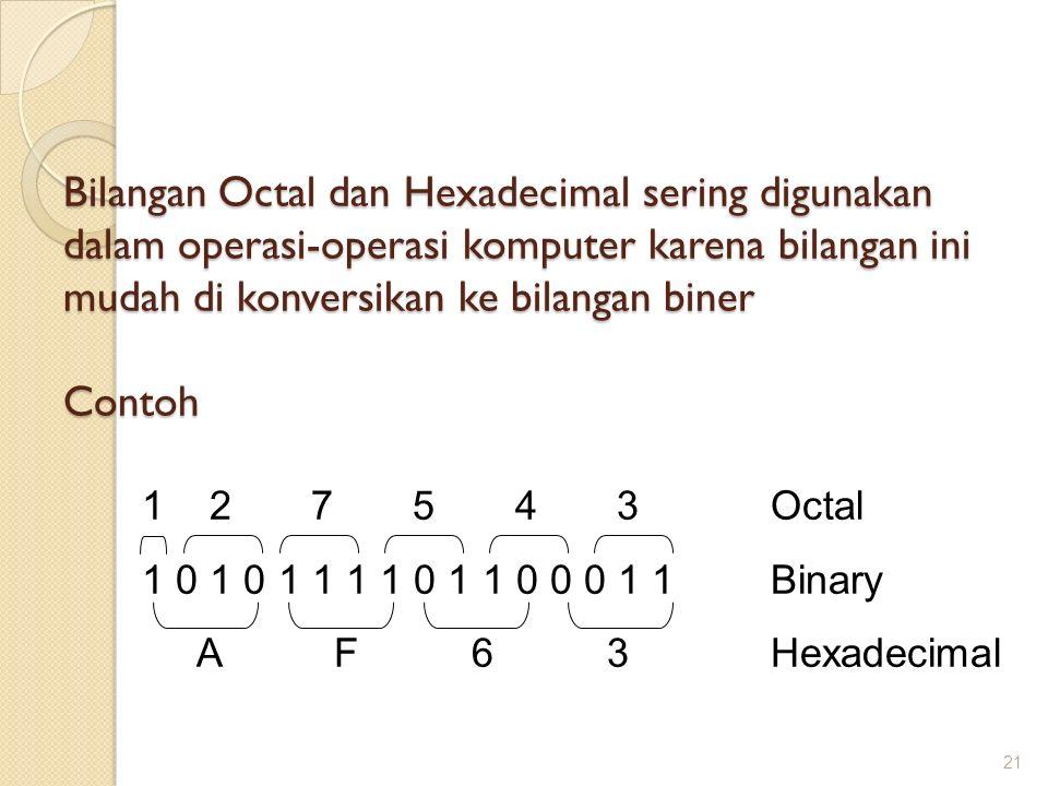 Bilangan Octal dan Hexadecimal sering digunakan dalam operasi-operasi komputer karena bilangan ini mudah di konversikan ke bilangan biner Contoh 21 1