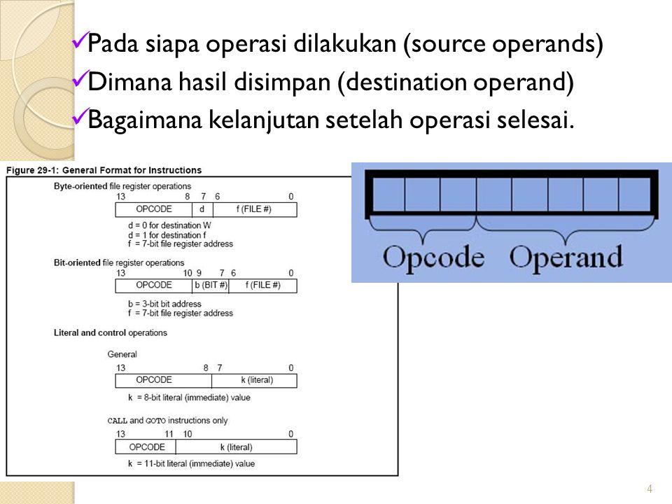 Pada siapa operasi dilakukan (source operands) Dimana hasil disimpan (destination operand) Bagaimana kelanjutan setelah operasi selesai. 4