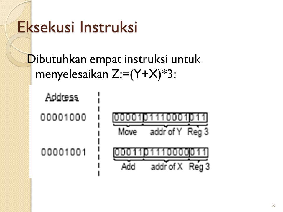 Eksekusi Instruksi Dibutuhkan empat instruksi untuk menyelesaikan Z:=(Y+X)*3: 8