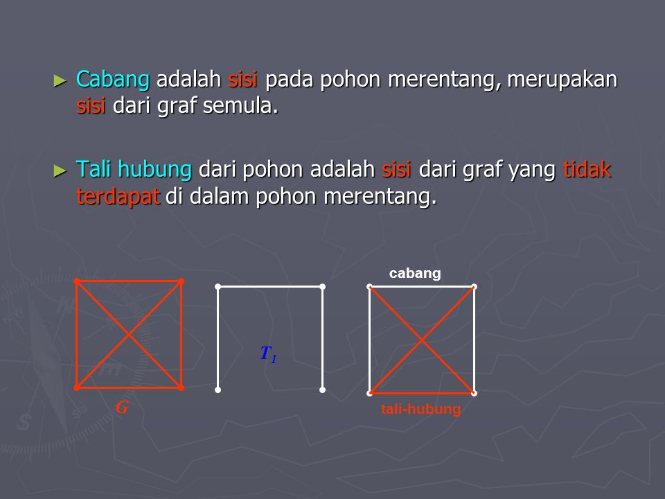 ► Cabang adalah sisi pada pohon merentang, merupakan sisi dari graf semula. ► Tali hubung dari pohon adalah sisi dari graf yang tidak terdapat di dala