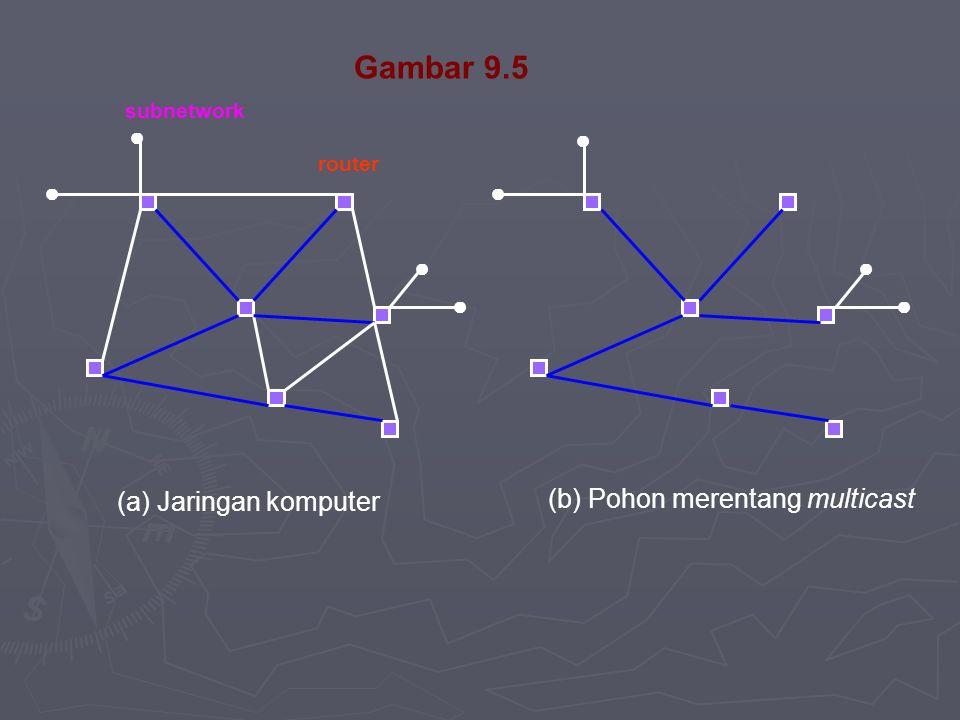 ● ● ● ● ● ● ● ● (a) Jaringan komputer (b) Pohon merentang multicast subnetwork router Gambar 9.5