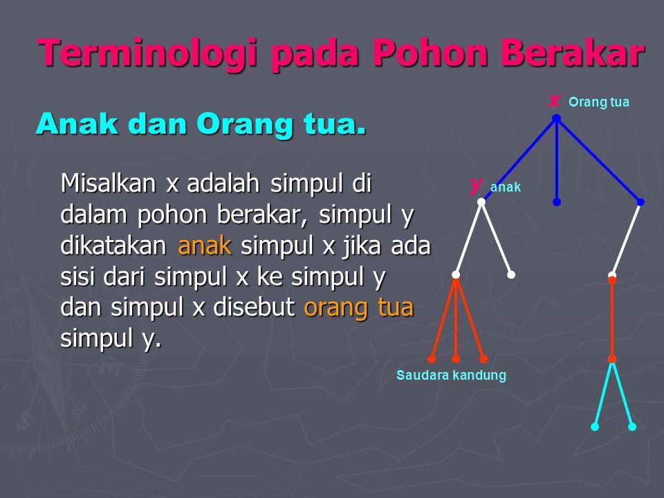 Terminologi pada Pohon Berakar Anak dan Orang tua. Misalkan x adalah simpul di dalam pohon berakar, simpul y dikatakan anak simpul x jika ada sisi dar