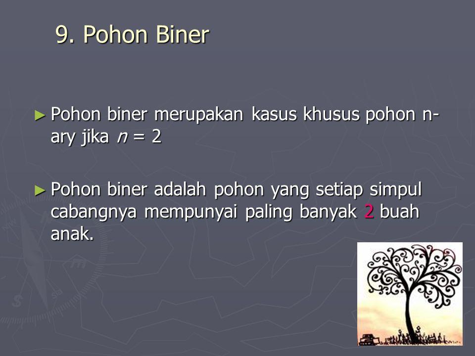 9. Pohon Biner ► Pohon biner merupakan kasus khusus pohon n- ary jika n = 2 ► Pohon biner adalah pohon yang setiap simpul cabangnya mempunyai paling b