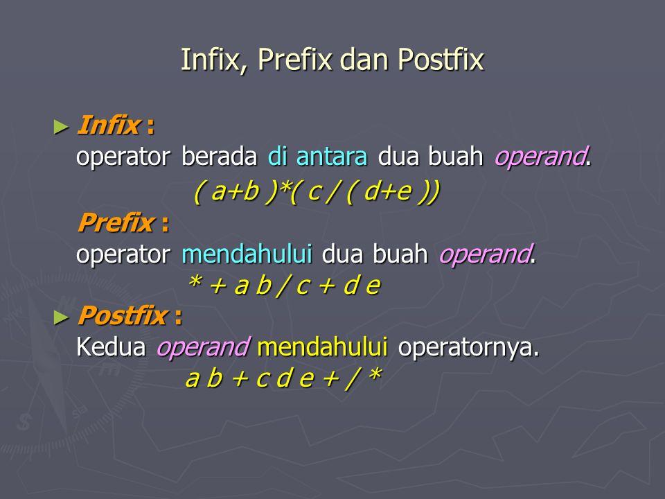 Infix, Prefix dan Postfix ► Infix : operator berada di antara dua buah operand.