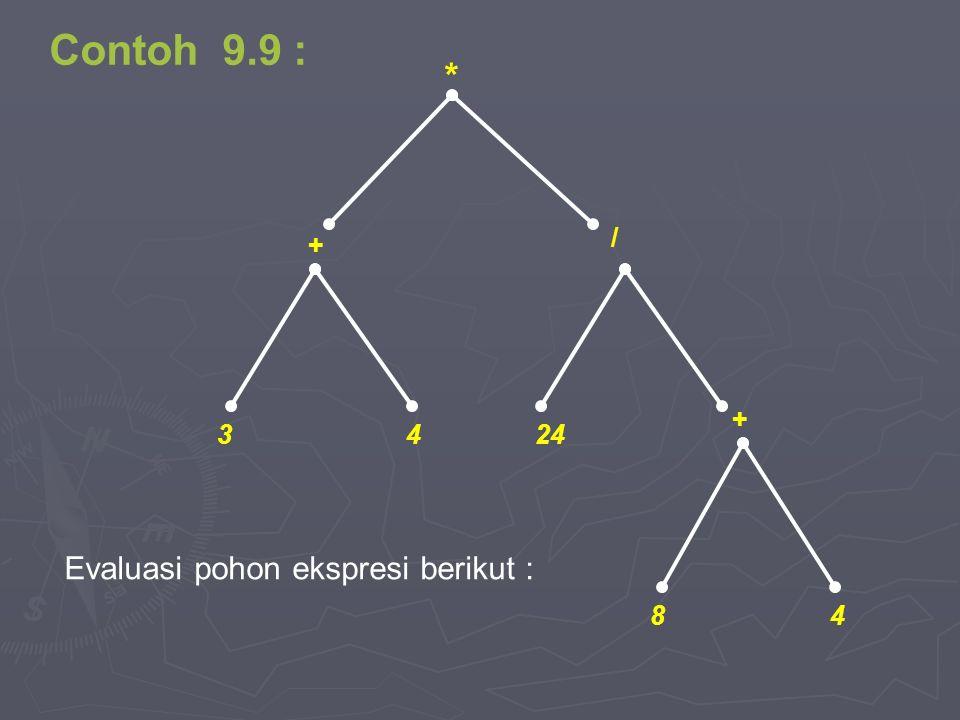 4 + * / 4 324 8 + Contoh 9.9 : Evaluasi pohon ekspresi berikut :