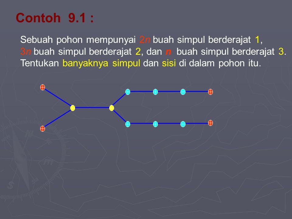 Contoh 9.1 : Sebuah pohon mempunyai 2n buah simpul berderajat 1, 3n buah simpul berderajat 2, dan n buah simpul berderajat 3. Tentukan banyaknya simpu
