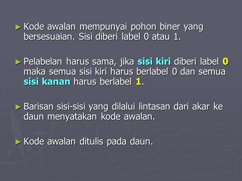 ► Kode awalan mempunyai pohon biner yang bersesuaian. Sisi diberi label 0 atau 1. ► Pelabelan harus sama, jika sisi kiri diberi label 0 maka semua sis