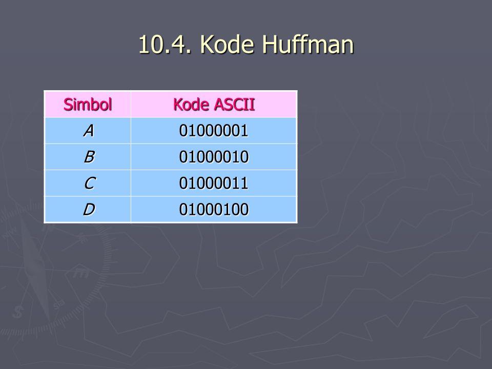 10.4. Kode Huffman Simbol Kode ASCII A01000001 B01000010 C01000011 D01000100