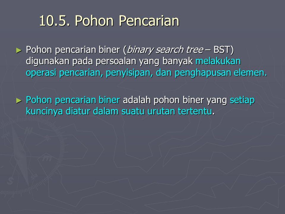 10.5. Pohon Pencarian ► Pohon pencarian biner (binary search tree – BST) digunakan pada persoalan yang banyak melakukan operasi pencarian, penyisipan,