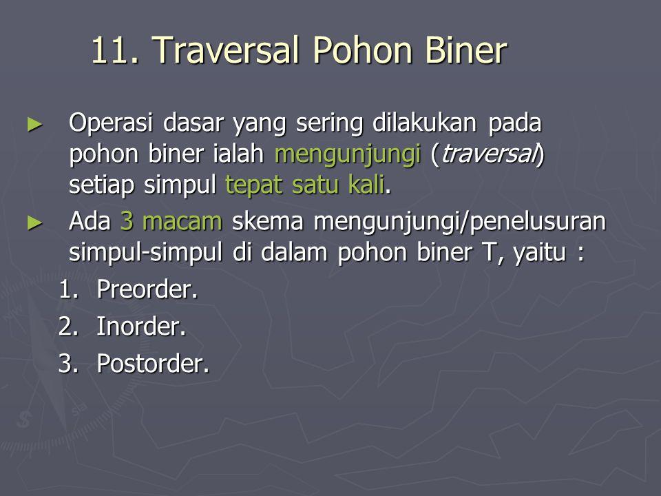 11. Traversal Pohon Biner ► Operasi dasar yang sering dilakukan pada pohon biner ialah mengunjungi (traversal) setiap simpul tepat satu kali. ► Ada 3