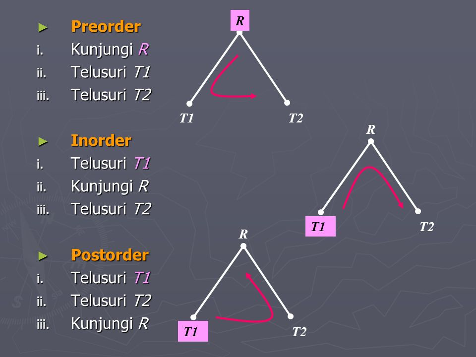 ► Preorder i.Kunjungi R ii. Telusuri T1 iii. Telusuri T2 ► Inorder i.