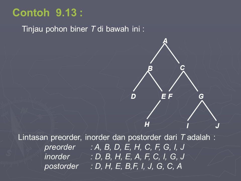 Contoh 9.13 : Tinjau pohon biner T di bawah ini : F B DE C A H G JI Lintasan preorder, inorder dan postorder dari T adalah : preorder: A, B, D, E, H, C, F, G, I, J inorder: D, B, H, E, A, F, C, I, G, J postorder: D, H, E, B,F, I, J, G, C, A